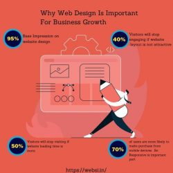 Why web design is important for business growth?
