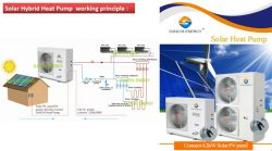 Solar Hybrid Heat Pump 5KW-7KW