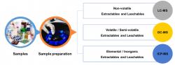 Ethyl 3,5-bis[(diphenylphosphino)oxy]benzoate diborane complex