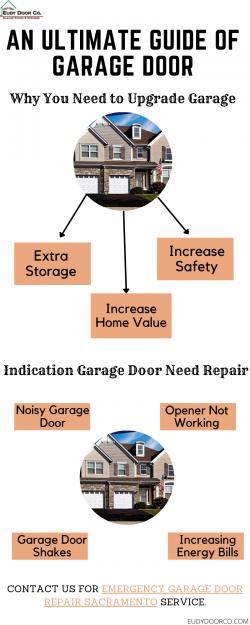 An Ultimate Guide Of Garage Door