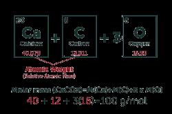 CAS 144-80-9 Sulfacetamide – BOC Sciences