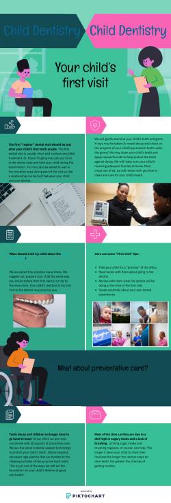Child Dentistry | VI Dental Center