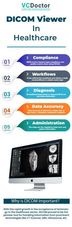 Standard Digital Imaging