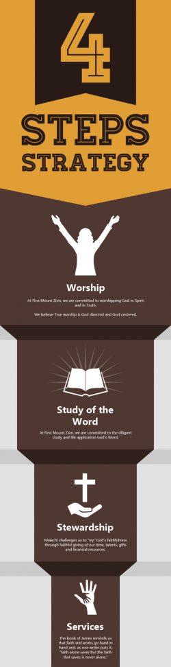 4 Step Strategy – First Mount Zion Baptist Church