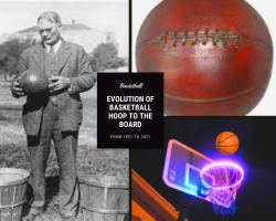 The Evolution of Basketball: from Basketball Hoop to the Board