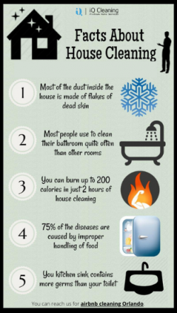 Facts About House Cleaning