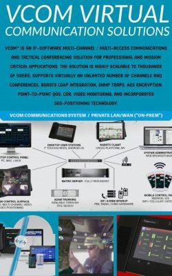Vcom Virtual Communication Solution