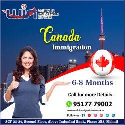Get Canada PR in 6-8 Months