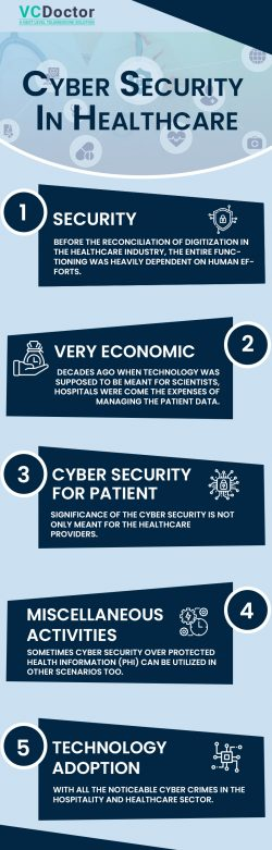 Hospital Cyber Attack