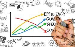 IMPROVING BUSINESS EFFICIENCY IN 8 WAYS