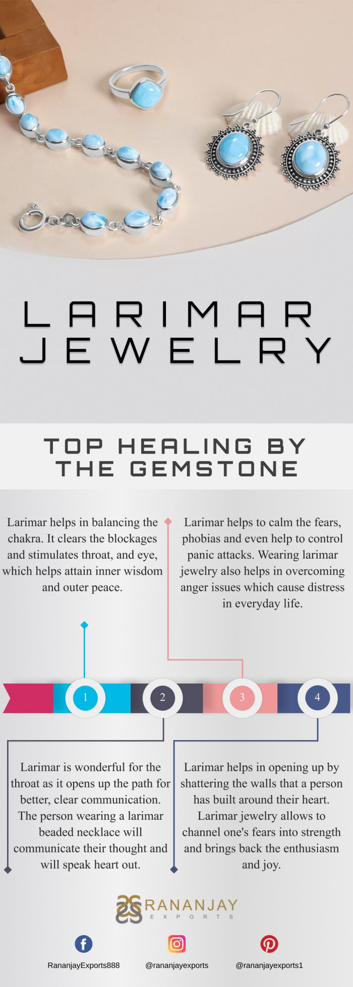 Top Healing By The Larimar Gemstone