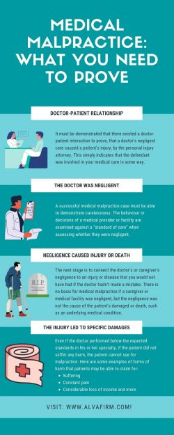 Medical Malpractice What You Need to Prove