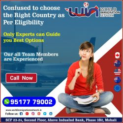 Confuse To Choose Right Country As Per Your Eligibility