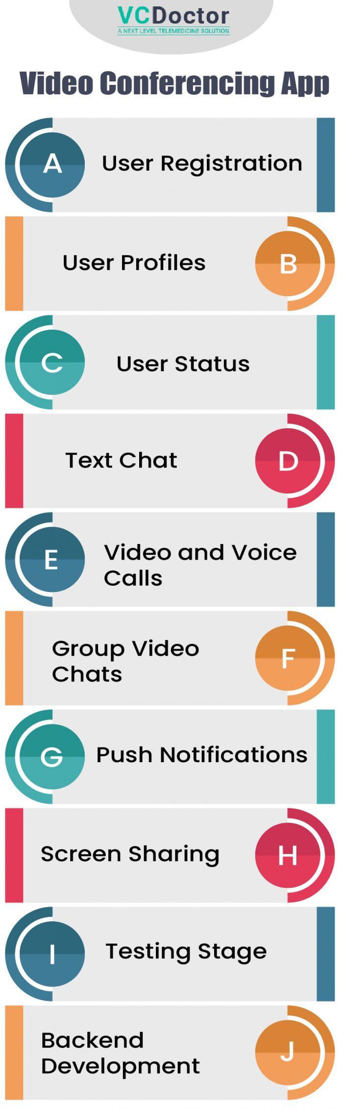 Teleconference App