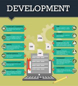 Randall Trzaska | Web Development Expert