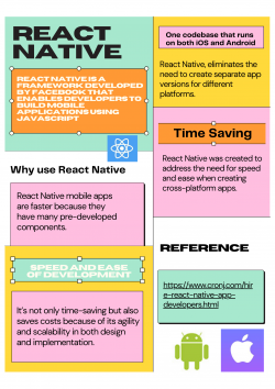 React Native: The Perfect Solution For Your Cross-Platform App