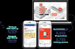 Hire best SEO Agency in Sydney online