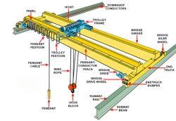 EOT Crane Manufacturers | Pioneer Cranes & Elevators