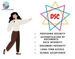 Document Integrity through Digital signature