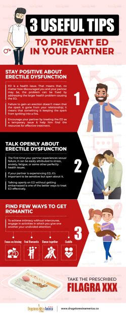 3 Useful Tips to Prevent ED in Your Partner