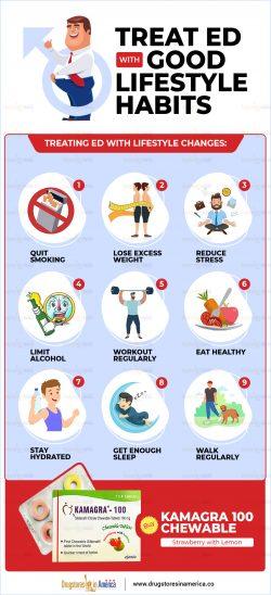 Treat ED with Good Lifestyle Habits