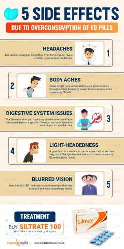 5 Side Effects Due to Overconsumption of ED Pills