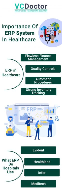 Healthcare ERP System