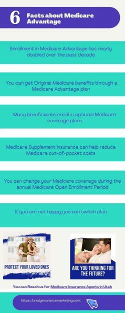Facts About Medicare Advantage