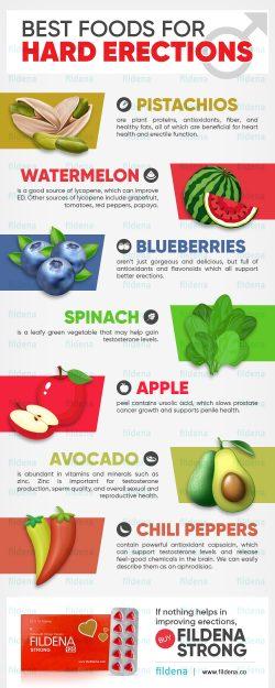 Best Foods for Hard Erections