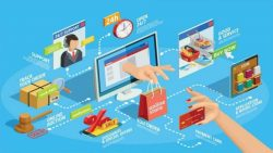 IMPACT OF INFORMATION TECHNOLOGY ON HR MANAGEMENT