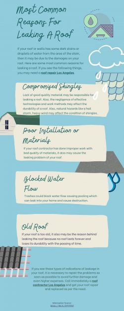 Most Common Reasons Behind A Leaking A Roof
