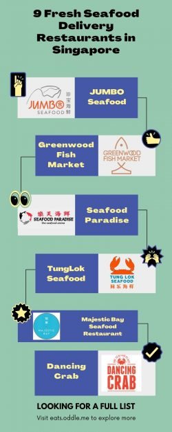 9 Must-Try Cooked and Fresh Seafood Delivery Restaurants