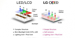 What is the difference between oled and led