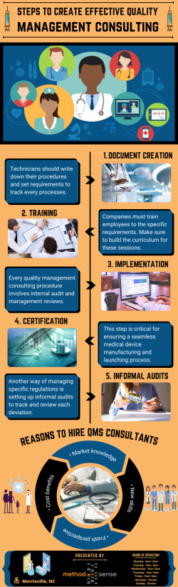 Quality Management Systems for your Business