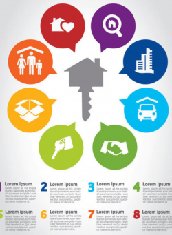 Best Real Estate Tips
