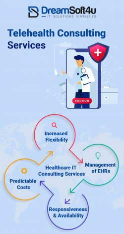 Outcomes-oriented Healthcare IT Consulting Services