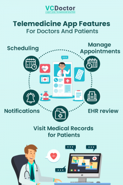 Benefits of Telemedicine for Patients