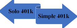 Basics of 401(K) Plan-Employee Need to Know: Ultimate Guide
