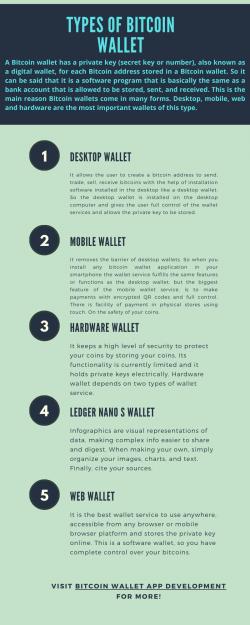 Types of Best Bitcoin Wallet?