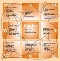 Build a Vastu for your home to attract positive energy.