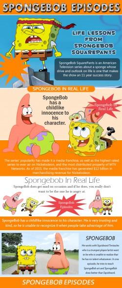 SpongeBob episodes