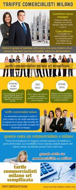 Studi Commercialisti A Milano