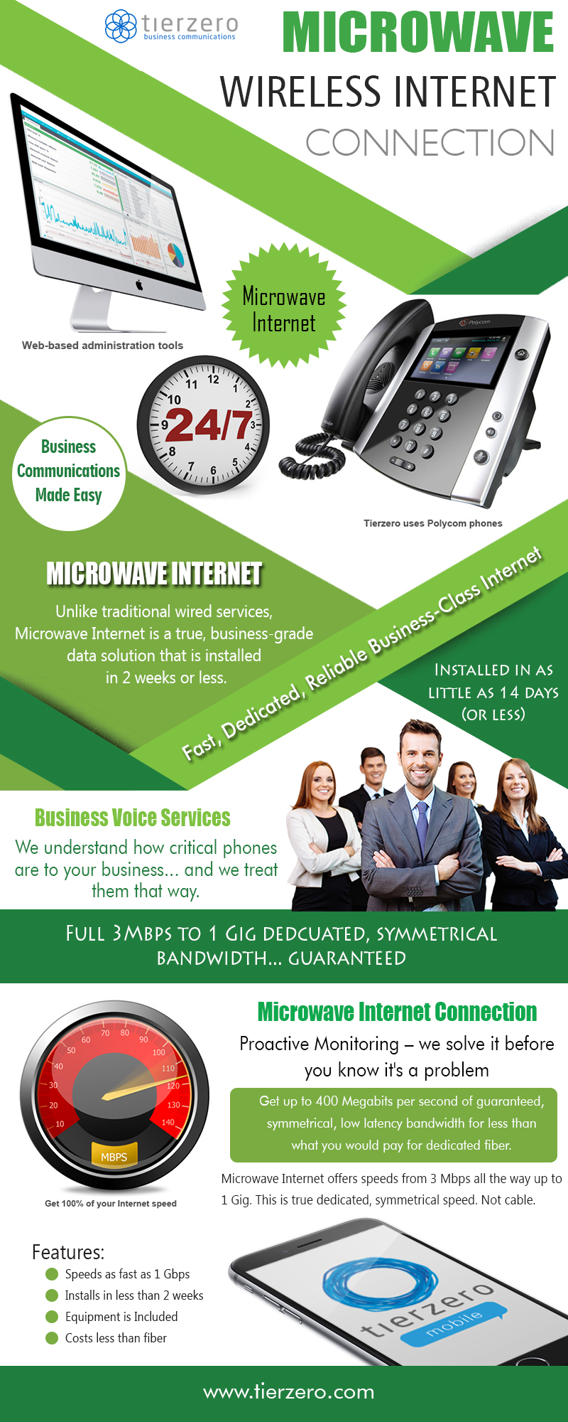Microwave Wireless Internet Connection
